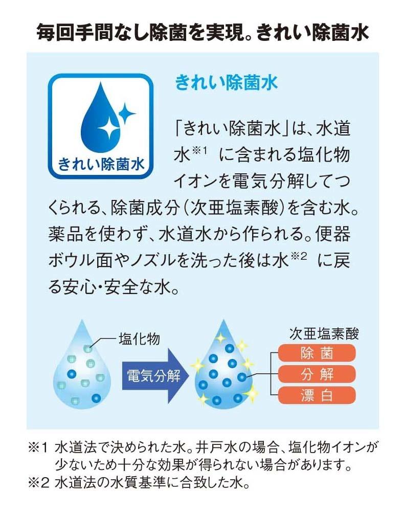 きれい除菌水 詳細